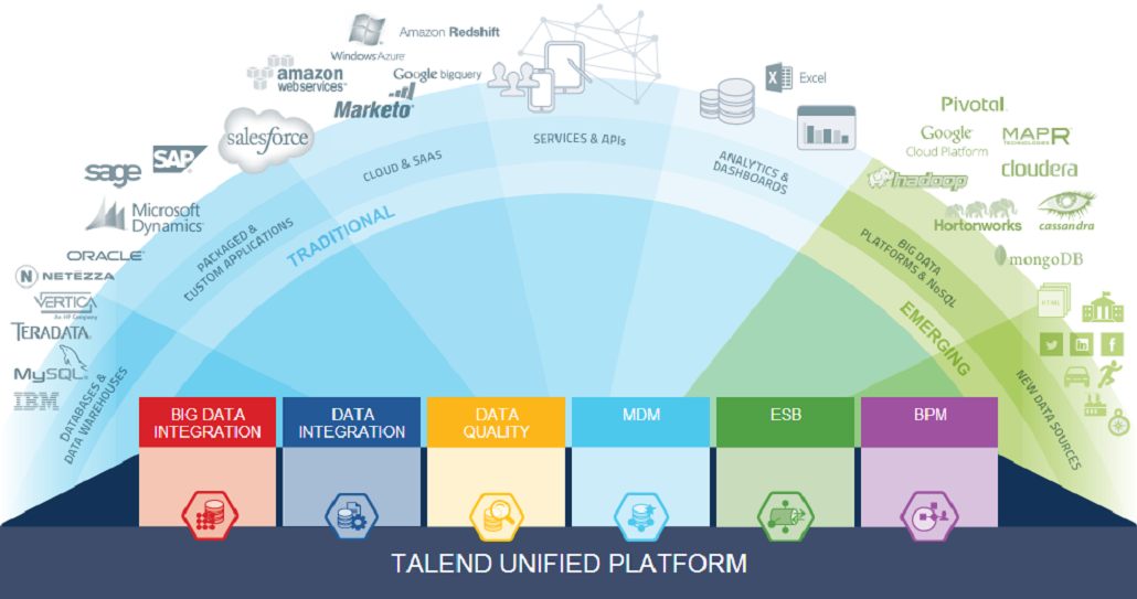 it4bi gmbh talend